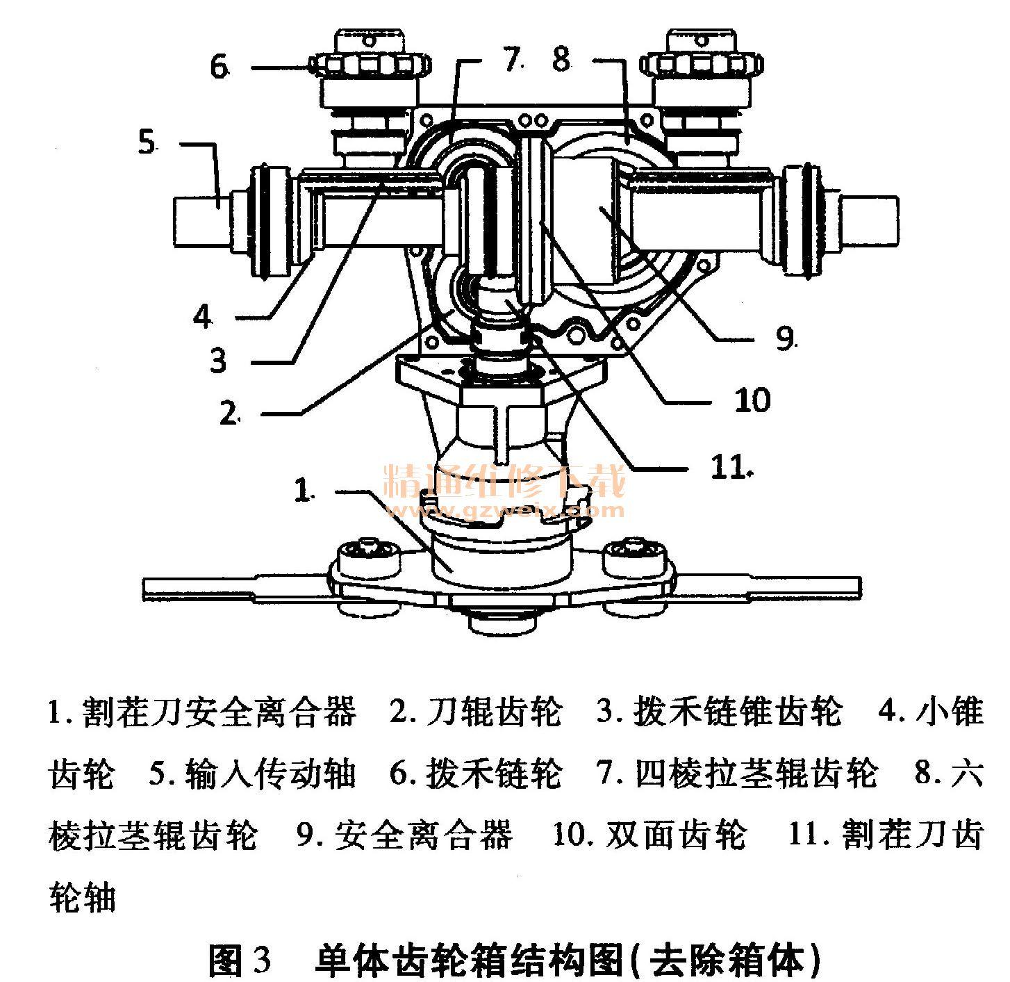机械设计的作用及目的