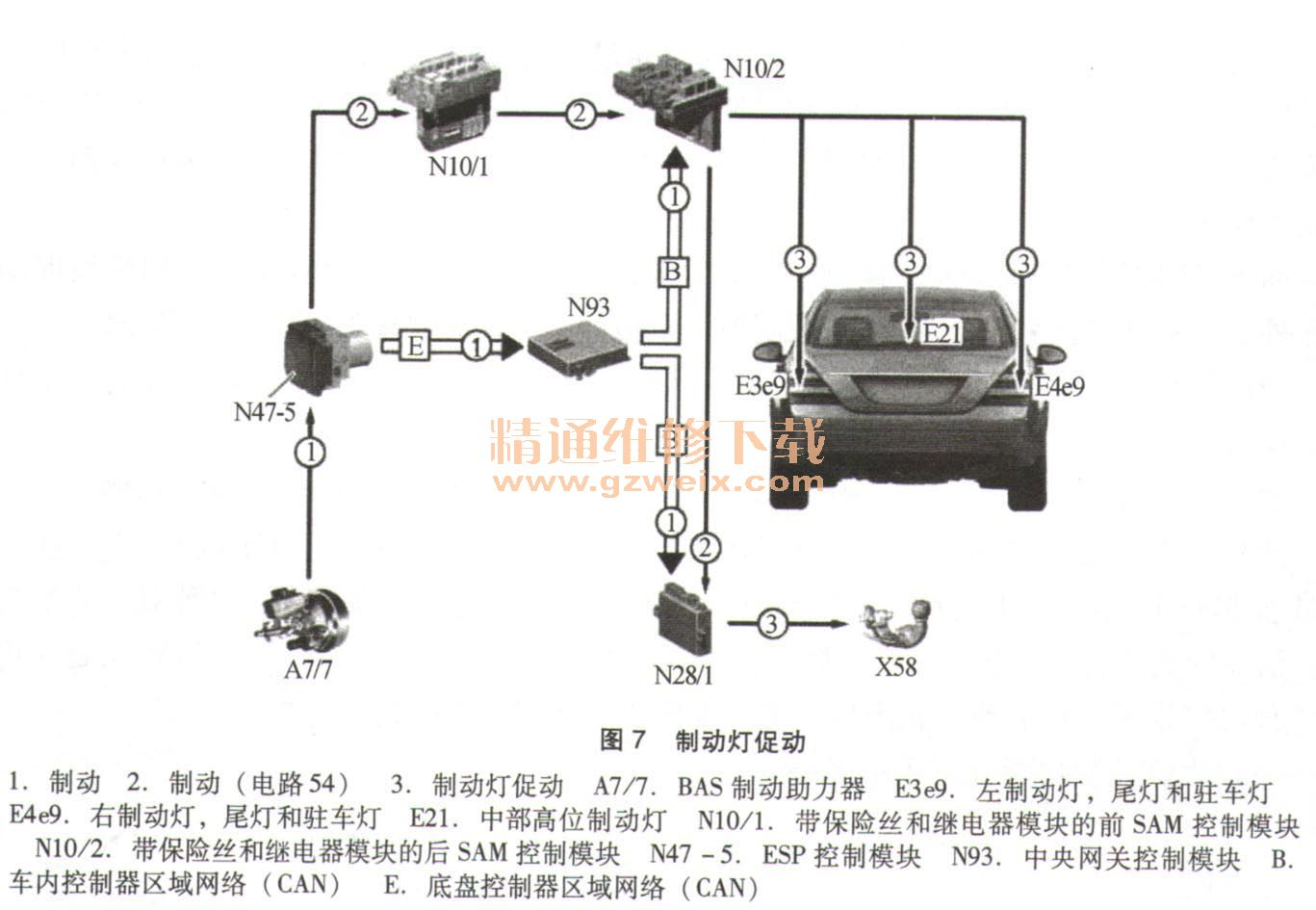 制动踏板的操作由BAS制动助力器中的制动辅助系统释放开关A7/7 s1高清图片