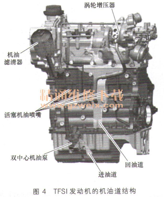 tfsi发动机的机油道结构如图4所示.
