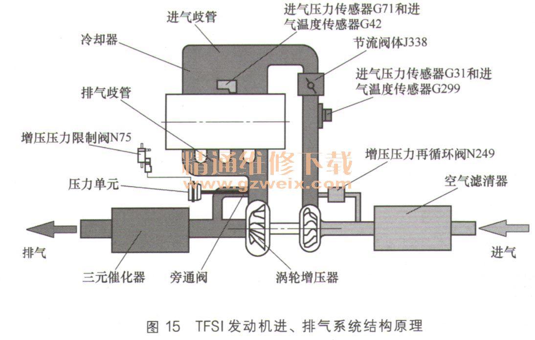 剖析奥迪车系发动机结构特点及检修要素