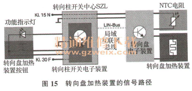宝马新7系f01/f02转向柱开关中心详解