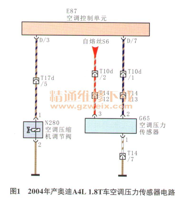 就此,简单说一说汽车空调系统监测制冷剂压力的方法及原理,希望能对