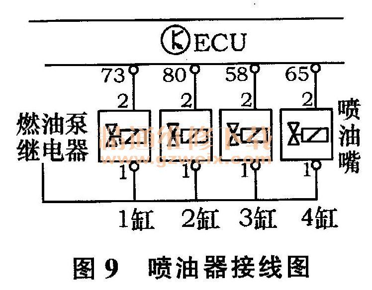 2 执行器的检测 2.1点火线圈及其供电线路的检测 AJR发动机点火线圈一旦发生故障,发动机会立即熄火或不能启动,ECU不能检测到故障信息。但是如果一个火花塞由于开路使这个点火回路断开,那么和它共用一个点火线圈的火花塞也会因电气线路故障,而不会跳火;如果一个火花塞由于短路而不跳火,但电气回路没有断开,那么和它共用一个点火线圈的火花塞仍然会跳火。AJR发动机点火系接线图如图8所示。  1)点火线圈及其供电线路检测通过图8可以看出,点火线圈4P连接器2脚为ON档电源,4脚为搭铁线。在点火开关处于ON档状态,可