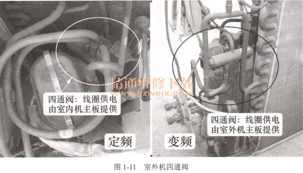 变频器原理与维修_看图学习变频空调器电控系统维修 - 精通维修下载