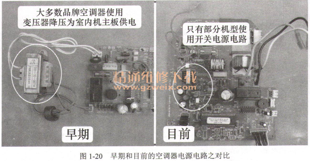 交流变频空调器或直流变频空调器室内风机使用pg电机(供电为交流220v)