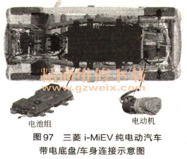 日产Leaf纯电动车 三菱纯电动汽车高清图片