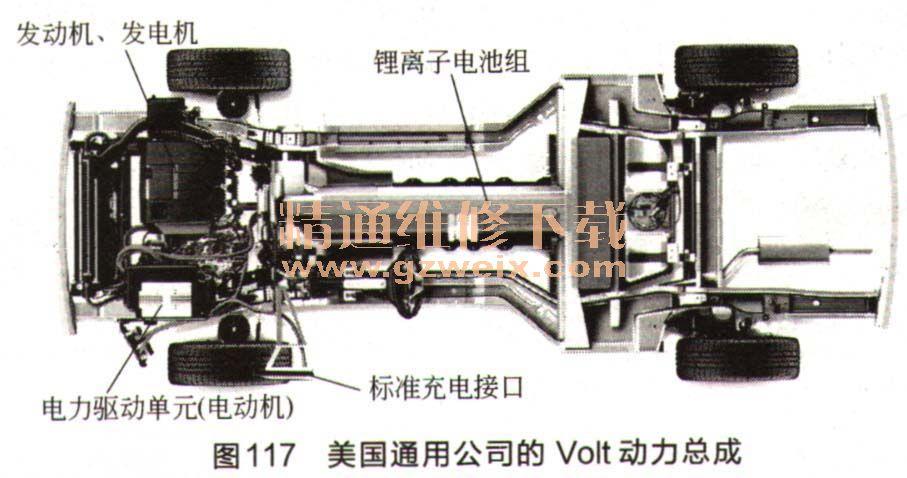详解增程式纯电动汽车技术高清图片