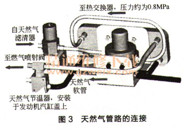 详解锡柴天然气发动机的结构、特点及原理