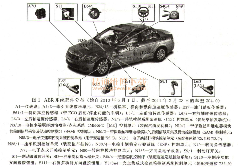奔驰w204车型自适应制动器(abr)部件位置