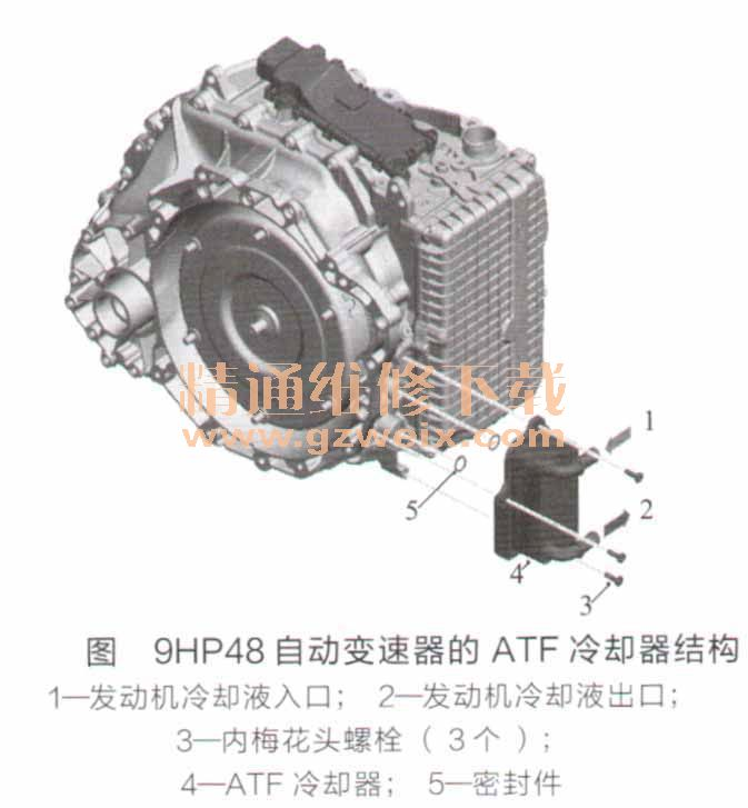 剖析路虎/捷豹9hp48自动变速器技术