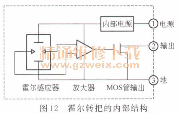 详解电动车控制器结构原理与维修