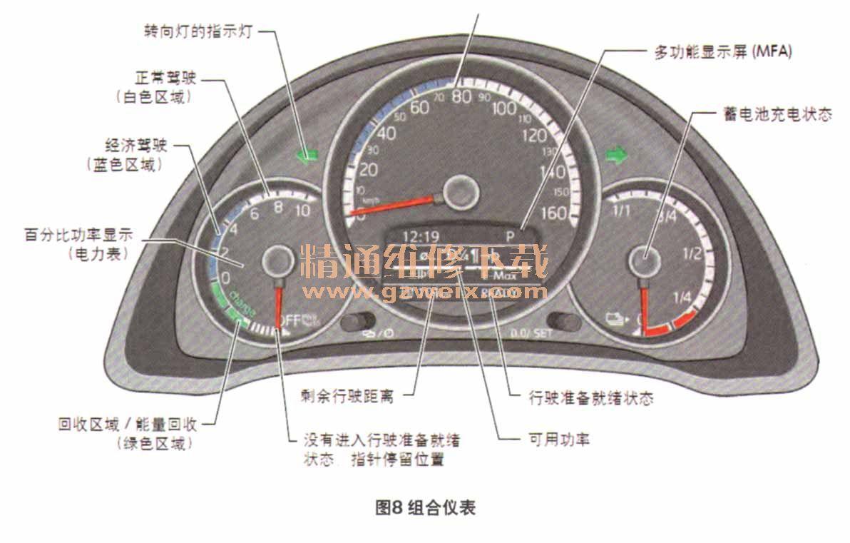 剖析大众electric up 车型技术高清图片