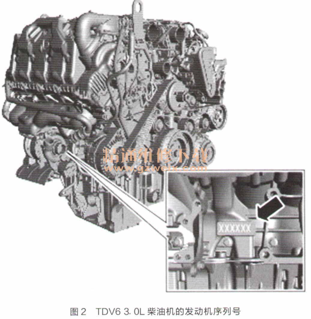 路虎柴油发动机