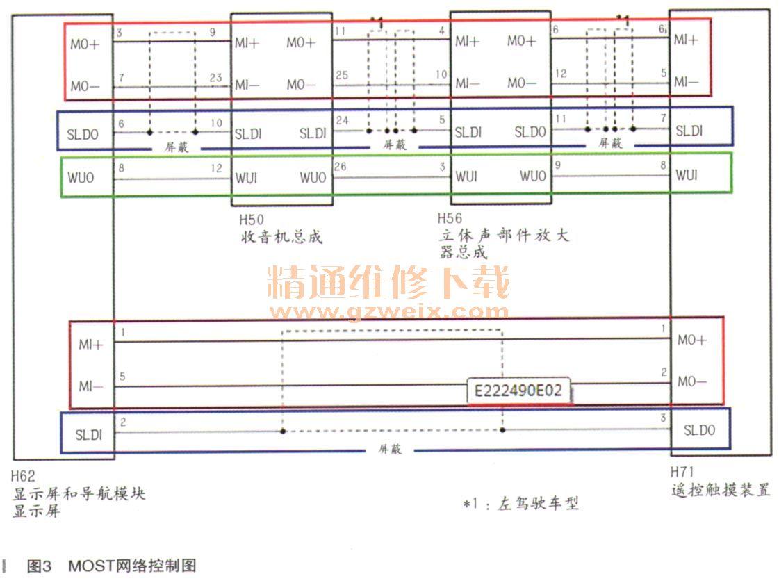 雷克萨斯C T200轿车音频和导航系统无法正常工作高清图片