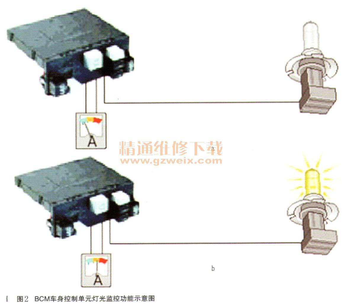 大众途观表出现灯泡故障灯K170报警- 精通维修下载
