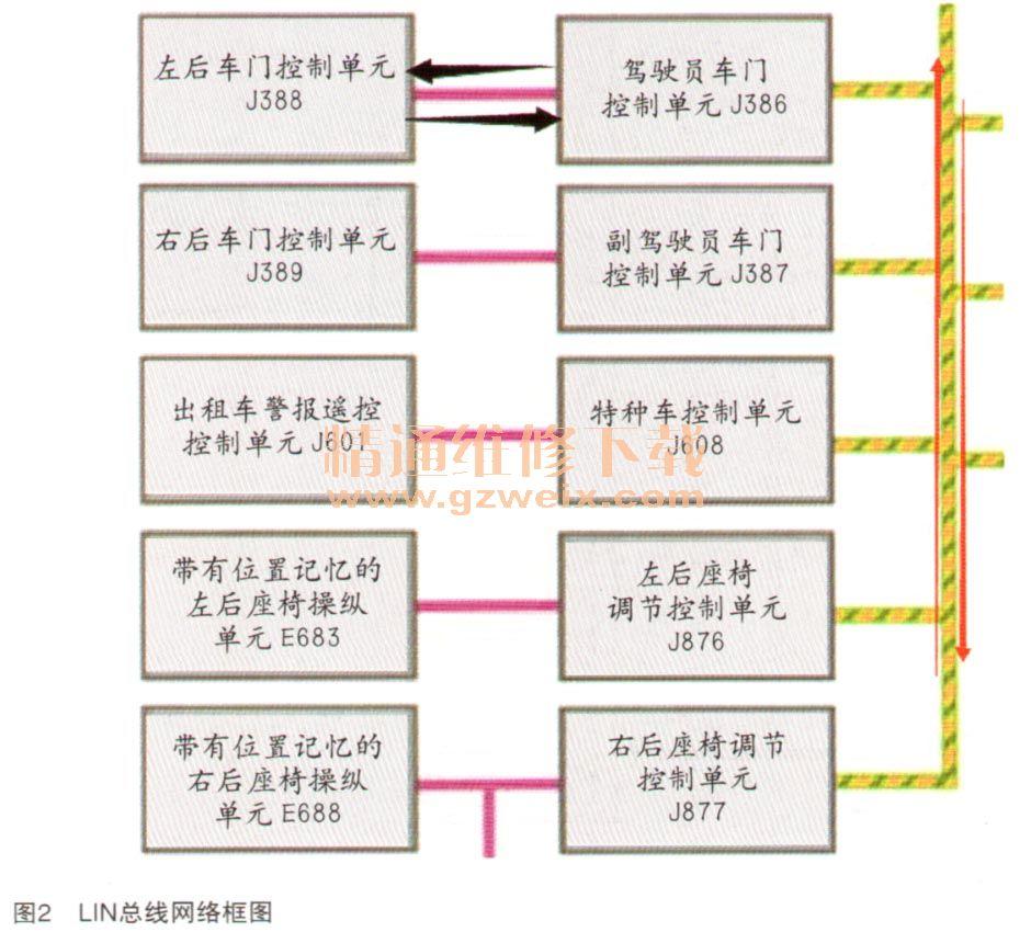 当我们按照脑图的1~5步骤检查时,按照elsa win电路图查询有电压,电流