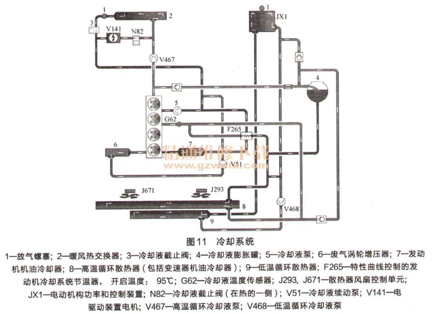 迪Q5混合动力汽车新技术高清图片