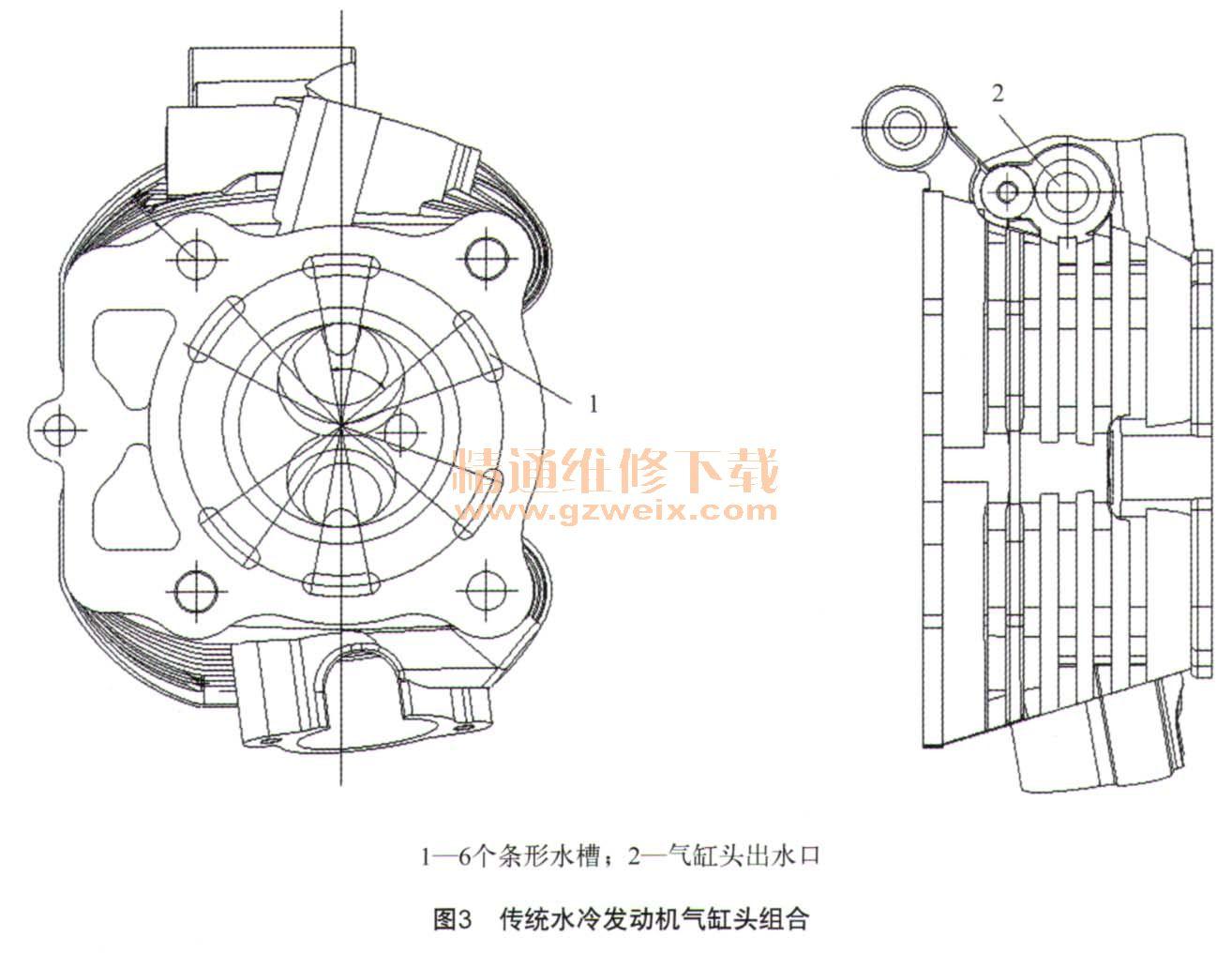 一种新型摩托车冷水发动机的开发设计高清图片