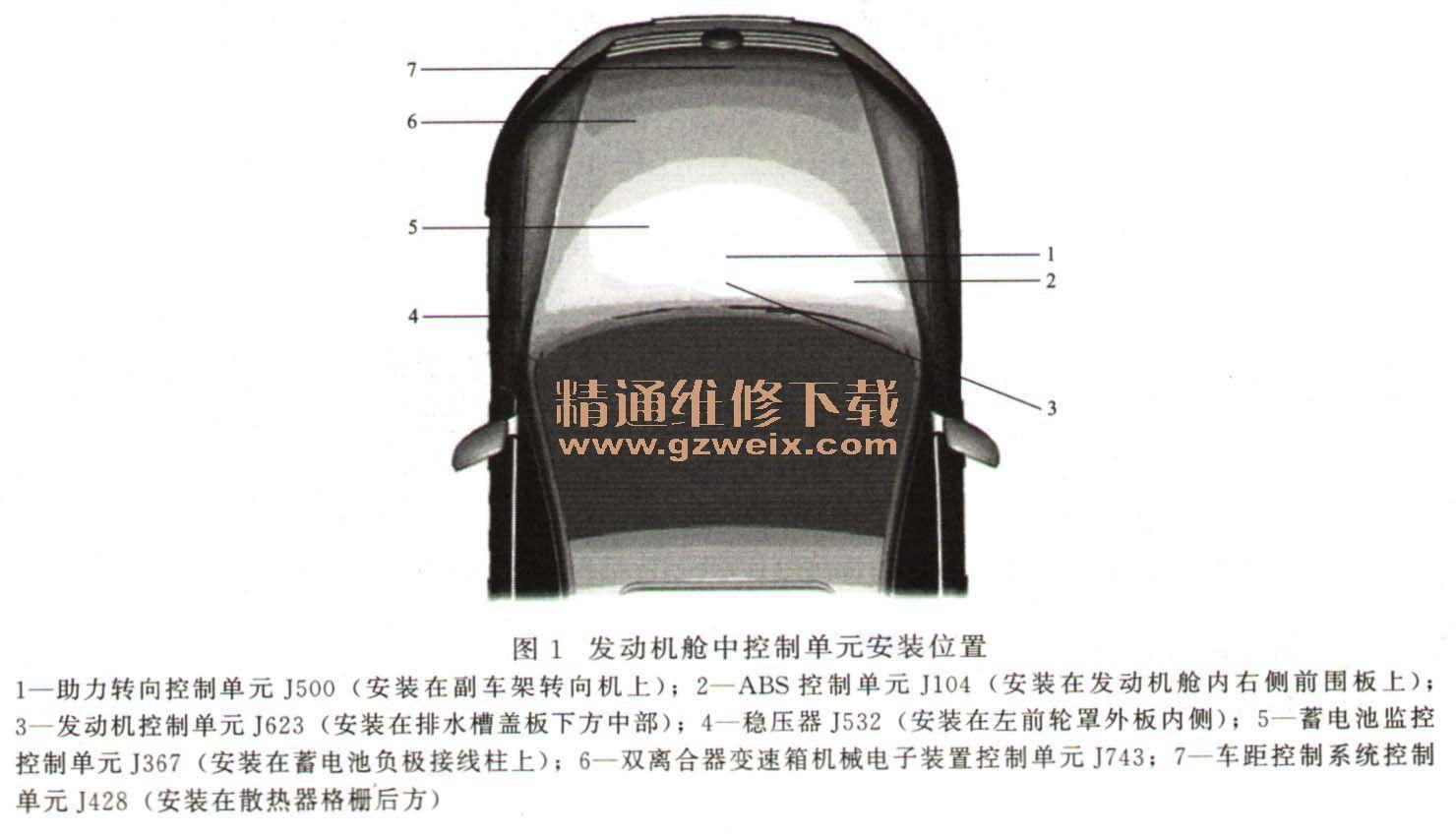 15款大众全新迈腾Magotan B7L发动机舱中控制单元安装位置高清图片