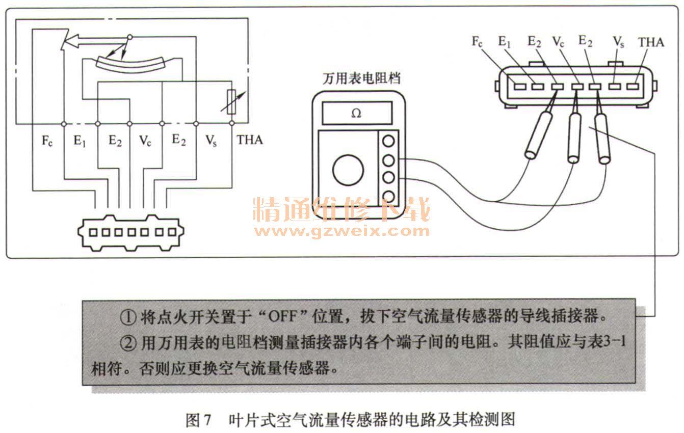 详解汽车燃油喷射电控系统元件结构原理及检测枝术高清图片