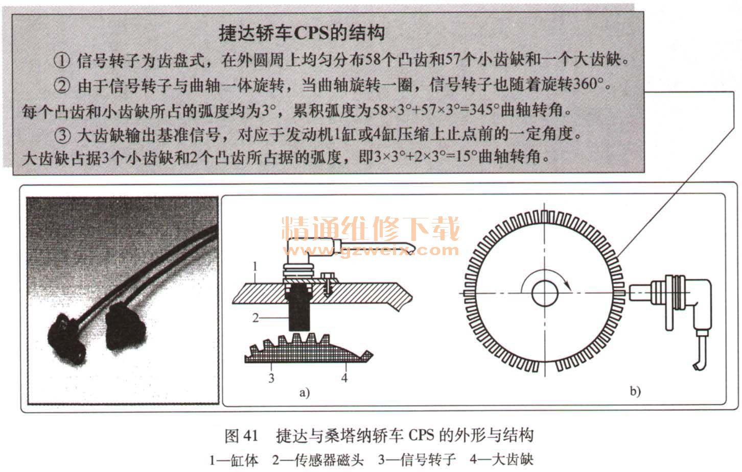 汽车电控发动机传感器原理检测