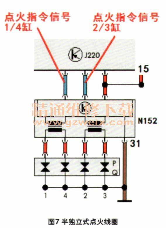 对装有巡航控制的帕萨特1.8T领驭轿车而言,可利用巡航指示灯K31来判断燃油泵继电器J17的供电状态。方法是将巡航主开关E45置于开启位置,然后打开点火开关,正常情况下仪表上K31会点亮后熄灭。这是因为1.8T领驭轿车巡航主开关的供电处于油泵继电器J17的下游,利用点火开关打开时J17工作2s这一特点,可初步判断J17的工作正常与否。V6车型巡航指示灯则在点火开关15号线的下游,与J17无关。 波罗、途安轿车采用双燃油泵继电器(J17和J49),其目的是在开启车门的同时,车载网络控制单元或车身控制单元J5