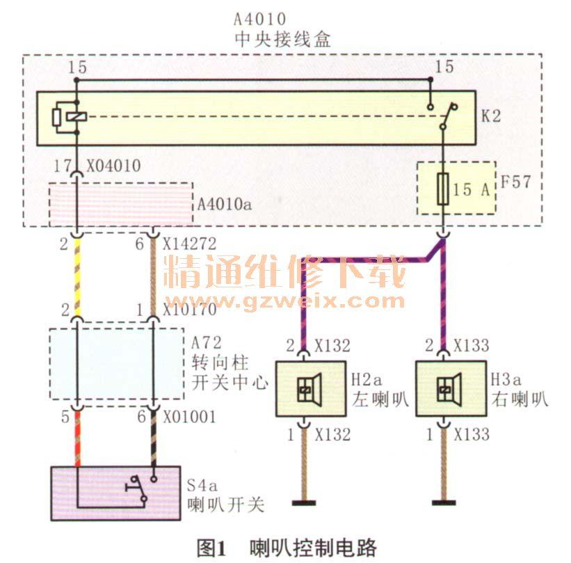 文档资料 汽车技术 汽车维修 宝马维修实例       由图1可知喇叭由15
