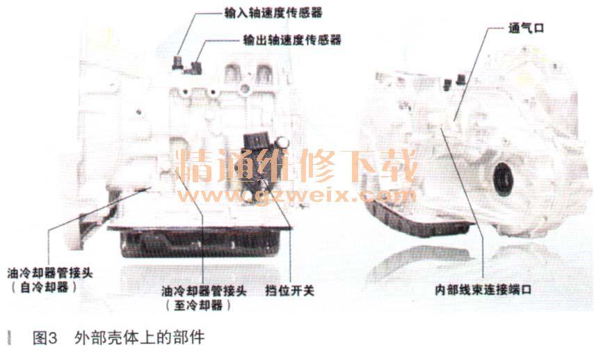 乐驰1.2变速箱一轴-与多数   型自动变速器类似,TS-41 SN自动变速器主要也是由变矩器、高清图片