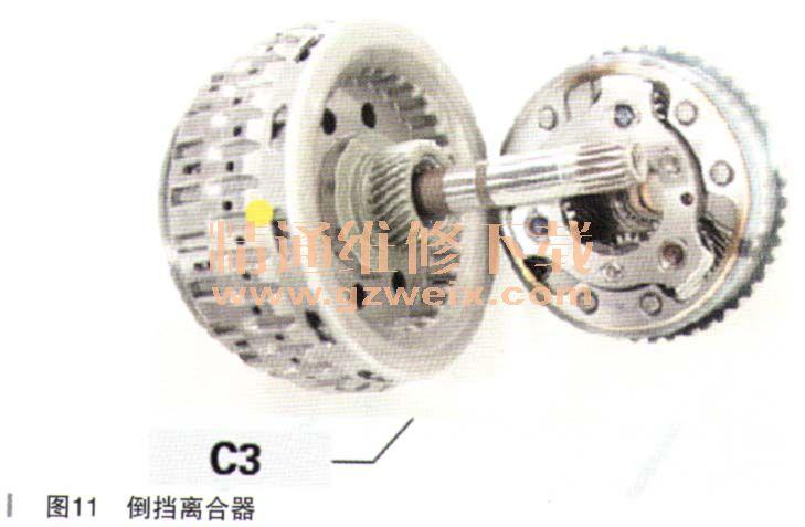 乐驰1.2变速箱一轴-TS-41 SN自动变速器设计有3个传动离合器(如图8所示).其中C1为高清图片