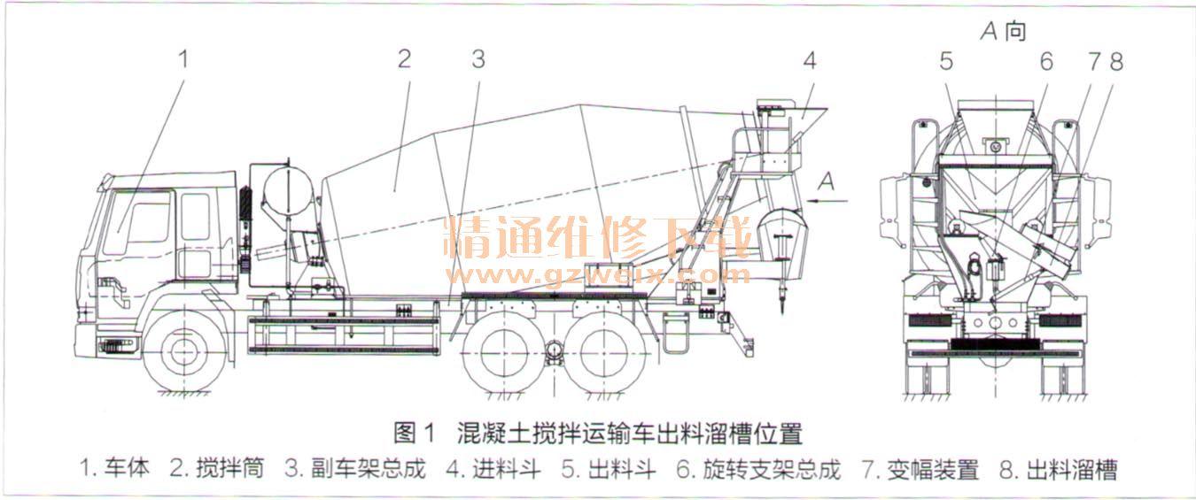 混凝土搅拌运输车出料溜槽结构缺陷和制作工艺的改进
