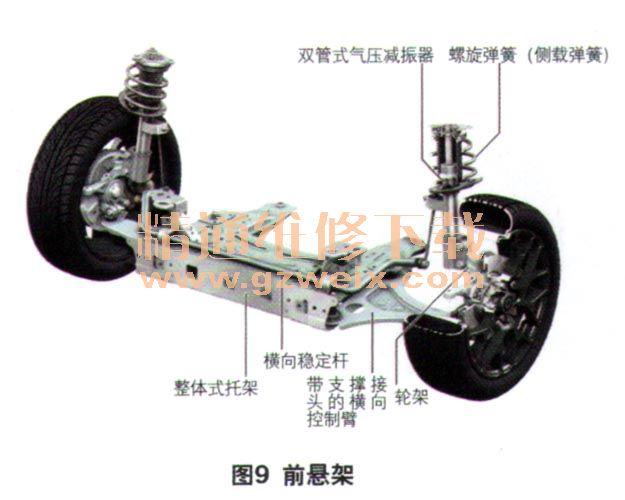 大车起动机结构图