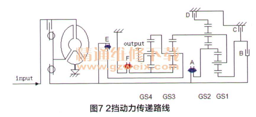 9hp48自动变速器动力传递(上)