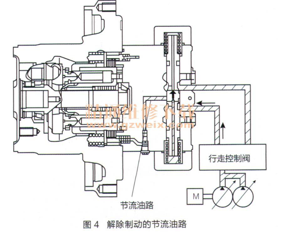 挖掘机行走液压系统工作原理及行走跑偏检修方法图片