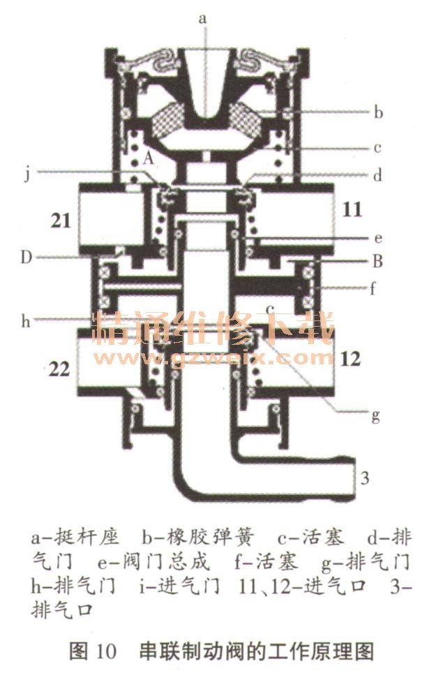 图11)设置在制动管路上靠近制动气室处,其功能是保证解除制动时高清图片