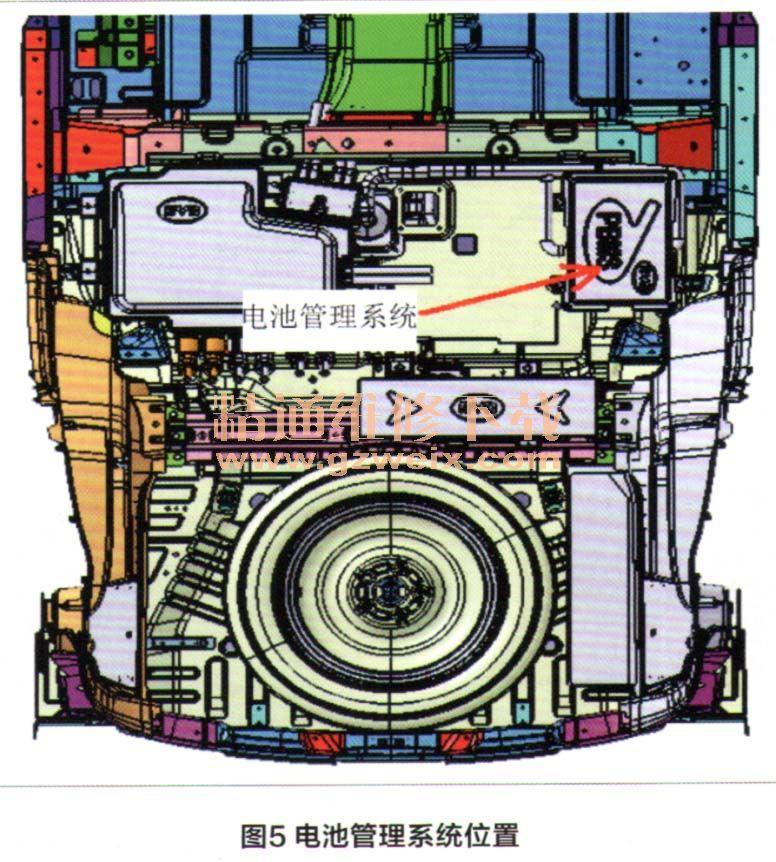 汽车传动系统的组成_浅谈比亚迪e6电动汽车原理(上) - 精通维修下载