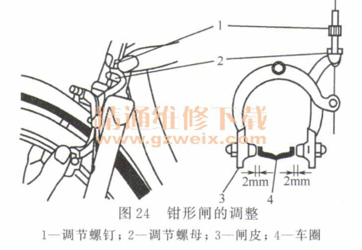 电动自行车车体结构与维修