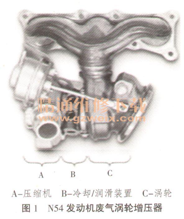 剖析宝马发动机涡轮增压系统原理及故障检修