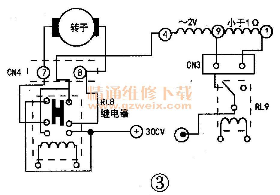 示:串激电机的接线端子较多,实 从图1可知,整流桥输出+300V电图片