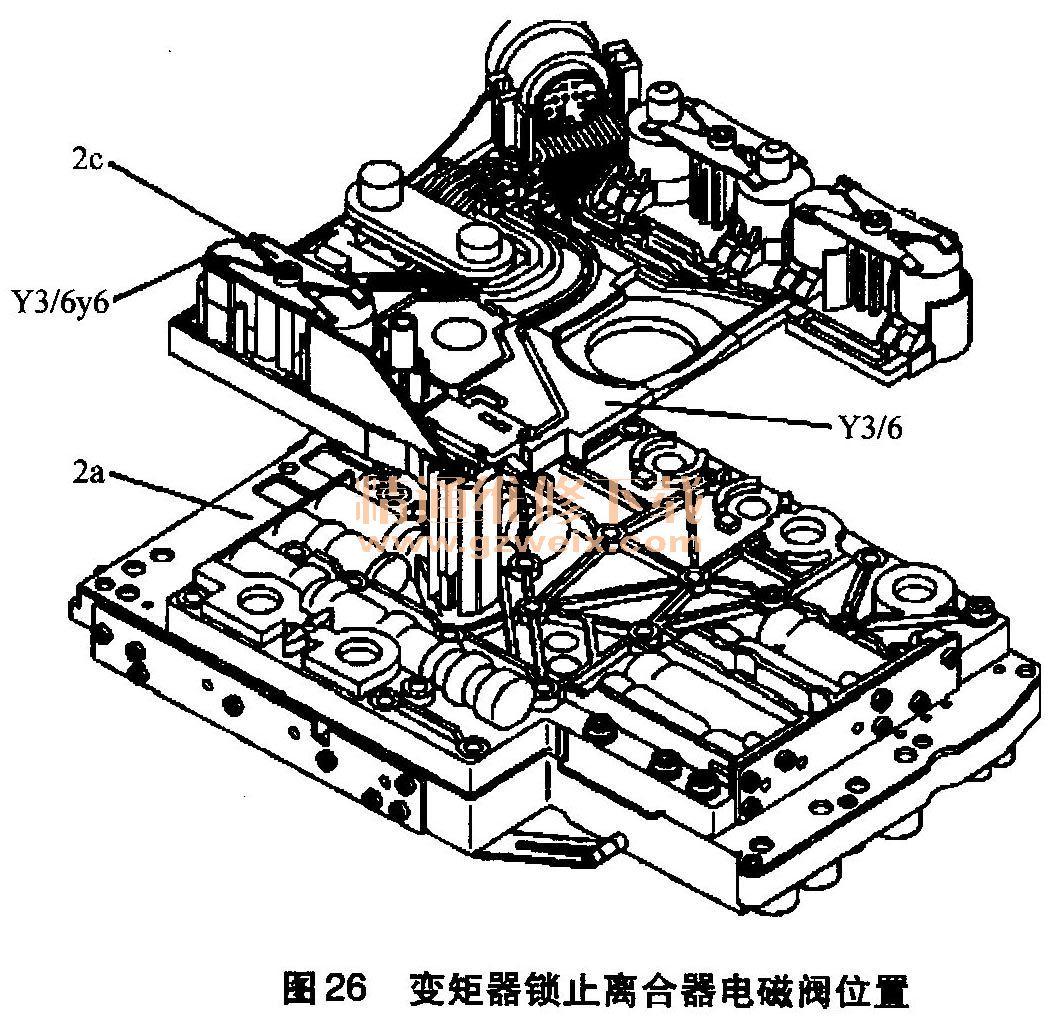 剖析奔驰车722.6自动变速器技术