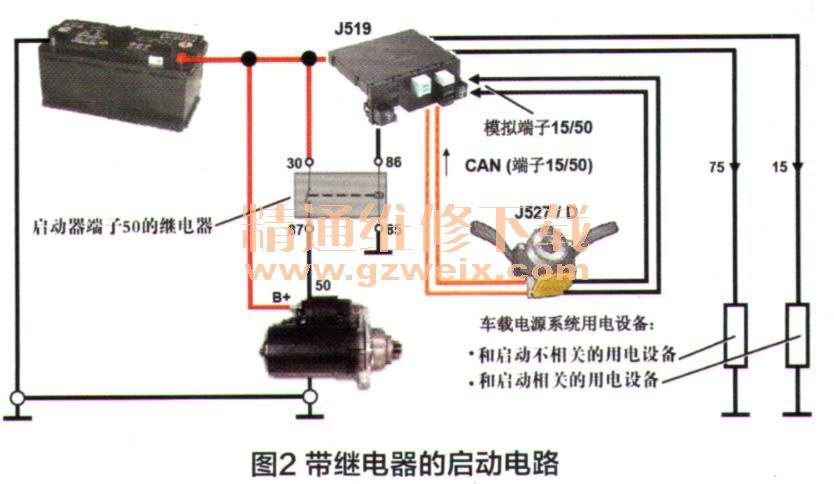 网控制单元启动电路(图3),带有50端子继电器,是由车载电源控图片