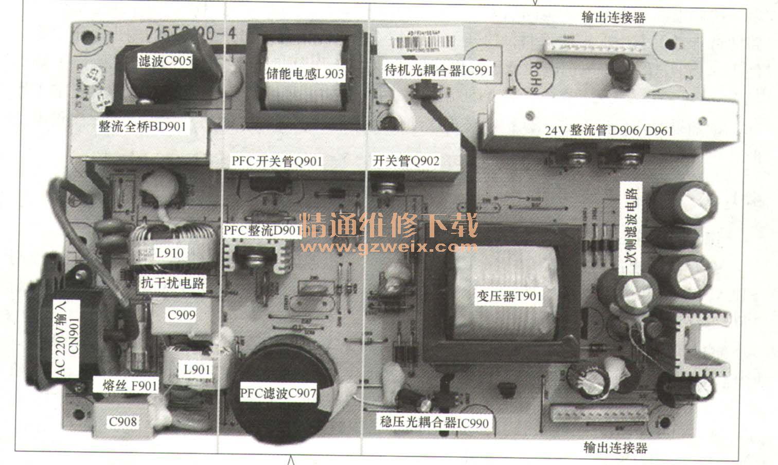 分组成:一是以集成电路UCC28051(IC920)为核心组成的PFC电路,图片