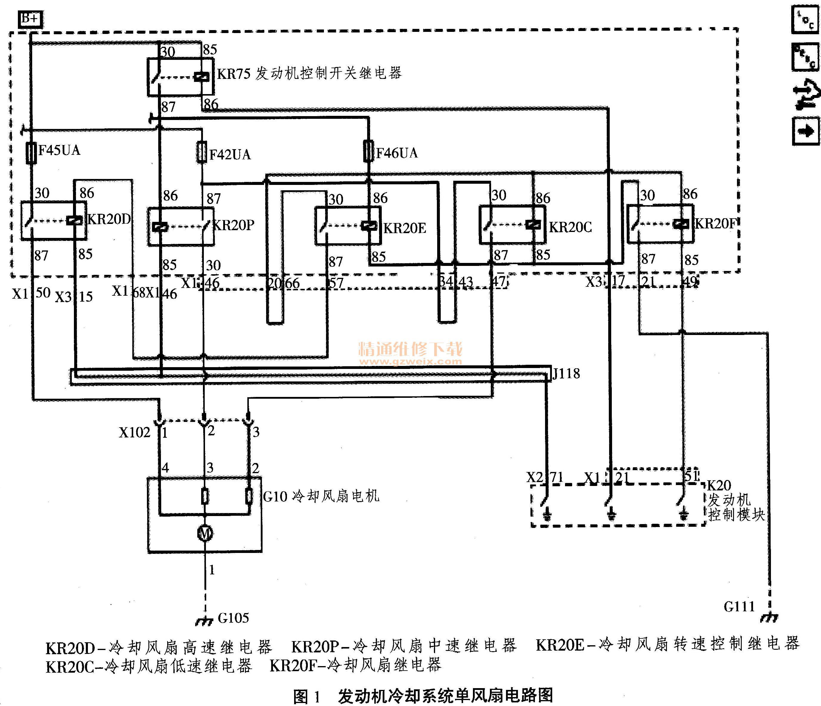 ecm能够使用2个风扇控制电路以3种速度控制冷却风扇
