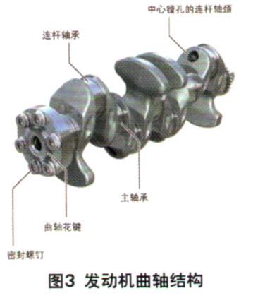 对于5点式轴承而言,它拥有4个平衡重和1个主轴承,连杆轴承的直径是4.图片