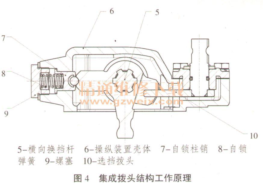 一种变速器集成拨头结构的设计