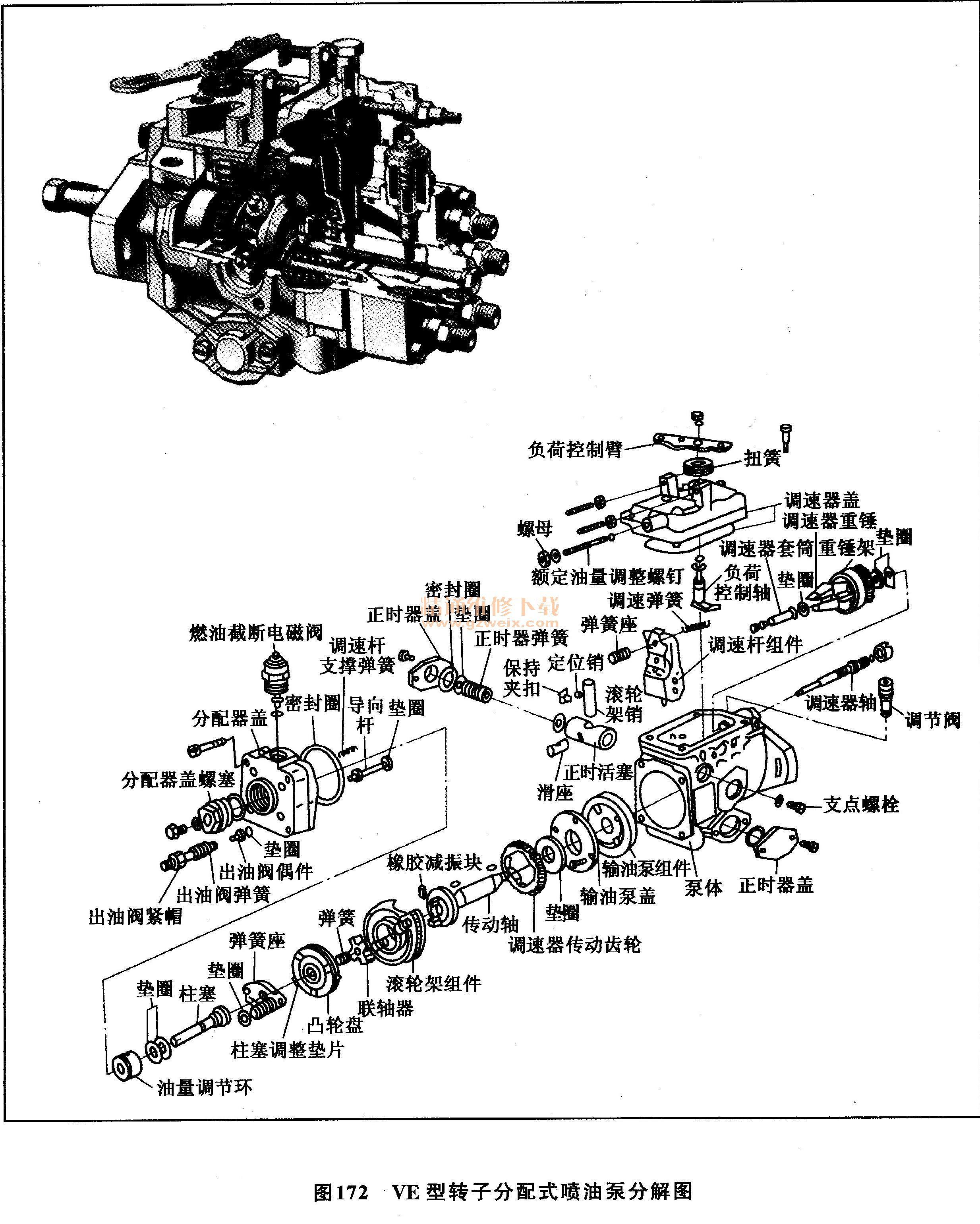 柴油发动机燃料供给系统主要部件的结构与维修