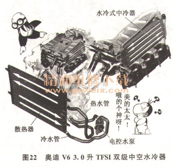 汽车发动机常见故障_汽车发动机冷却系统的工作原理 - 精通维修下载