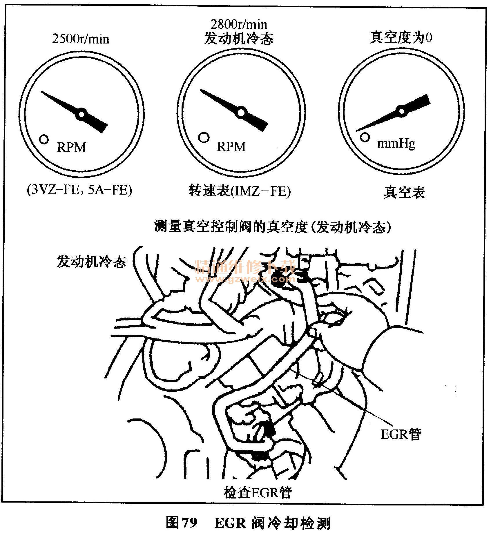 (二)EGR系统的检查(IMZ-FE ) (1)检查并吹净EGR真空调节器的过滤片: 拆下盖子和过滤片,见图78左半图所示。  检查过滤片是否脏污或损坏。 用压缩空气吹净过滤片。 重新安装过滤片和盖子。 注意:安装过滤片时,粗糙表面朝外。 (2)连接真空表:使用3通接头,将真空表与EGR阀和温控真空阀间的软管相连,见图78右半图所示。