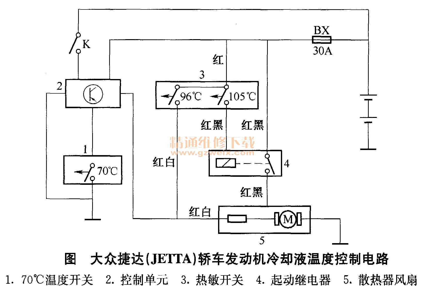 一汽大众捷达轿车发动机冷却液温度控制电路如图1所示.