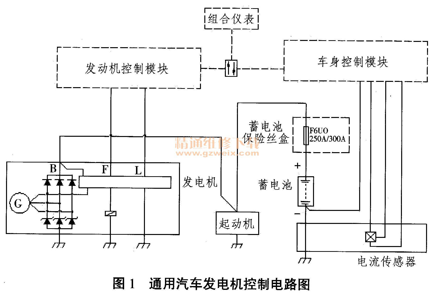 分析通用汽车发电机励磁控制原理