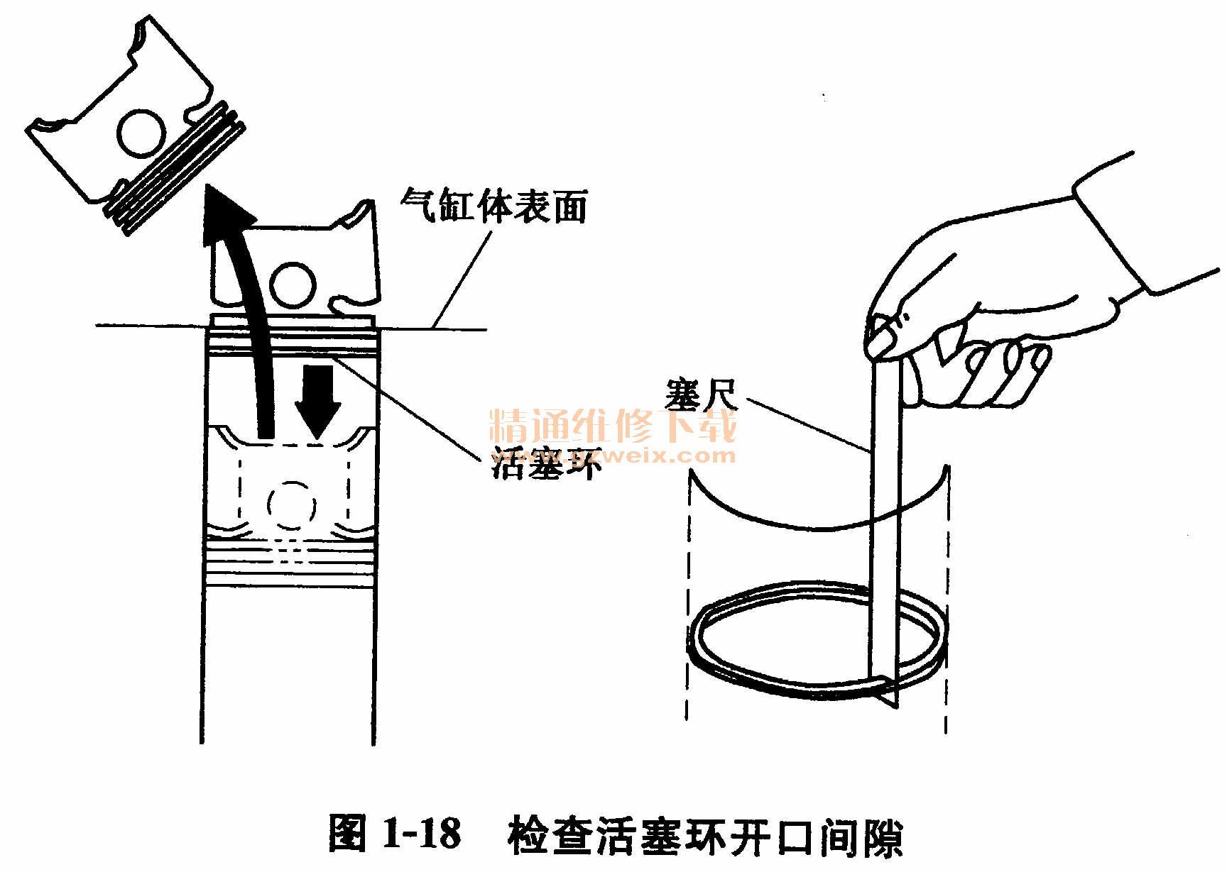 活塞环安装图_雪铁龙爱丽舍轿车活塞连杆组的检修 - 精通维修下载